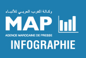 Map INFOGRAPHIE